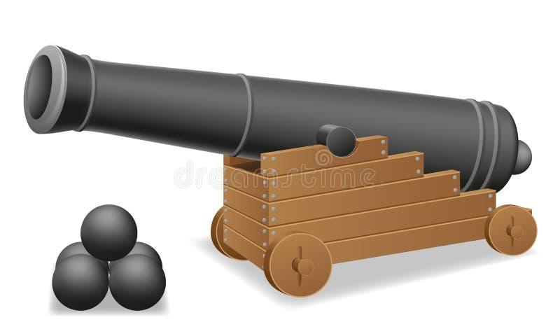 Παλαιά διανυσματική απεικόνιση πυροβόλων απεικόνιση αποθεμάτων