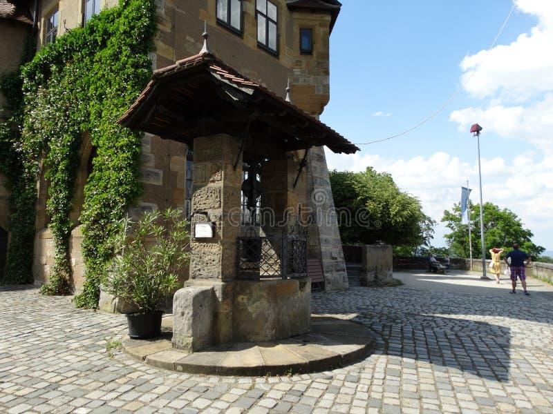 Παλαιός καλά μπροστά από το κάστρο στοκ φωτογραφία με δικαίωμα ελεύθερης χρήσης