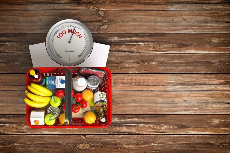 Παντοπωλεία σε ένα καλάθι αγορών στην κλίμακα βάρους Overnutrition, μ διανυσματική απεικόνιση