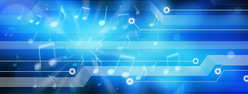 πανόραμα μουσικής ανασκόπ& στοκ φωτογραφία με δικαίωμα ελεύθερης χρήσης