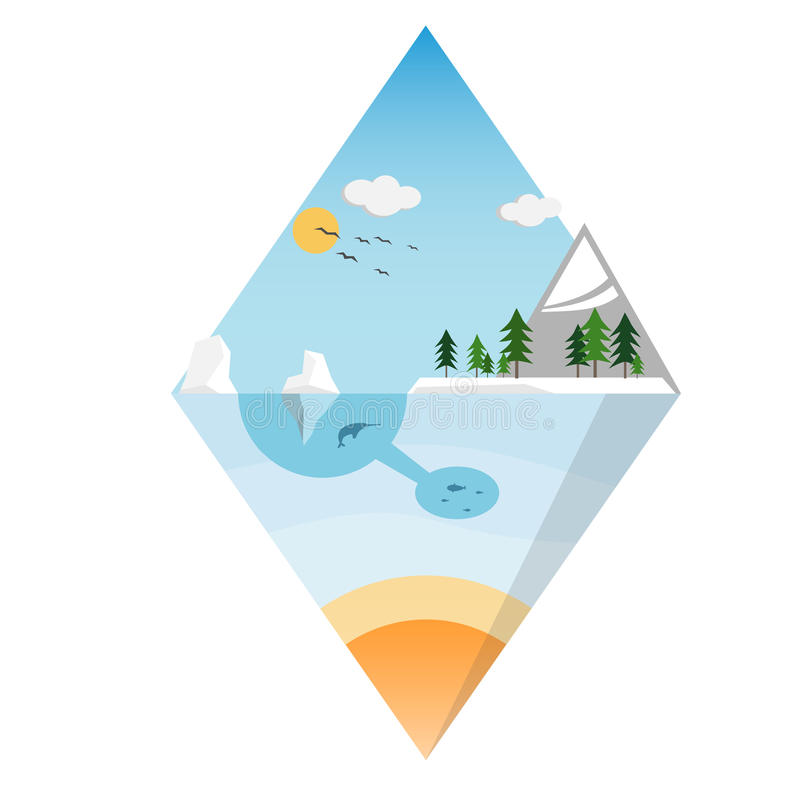 Παράκτιο να επιπλεύσει σχέδιο νησιών Οικολογικό υπόβαθρο κατάλληλο για τις παρουσιάσεις ελεύθερη απεικόνιση δικαιώματος