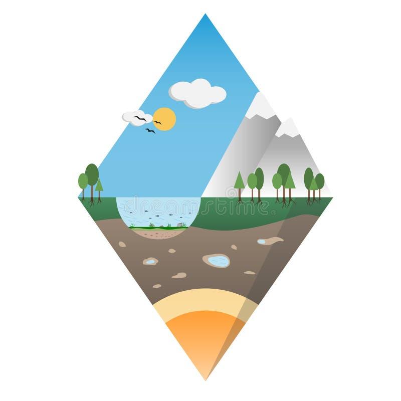 Παράκτιο να επιπλεύσει σχέδιο νησιών Οικολογικό υπόβαθρο κατάλληλο για τις παρουσιάσεις διανυσματική απεικόνιση