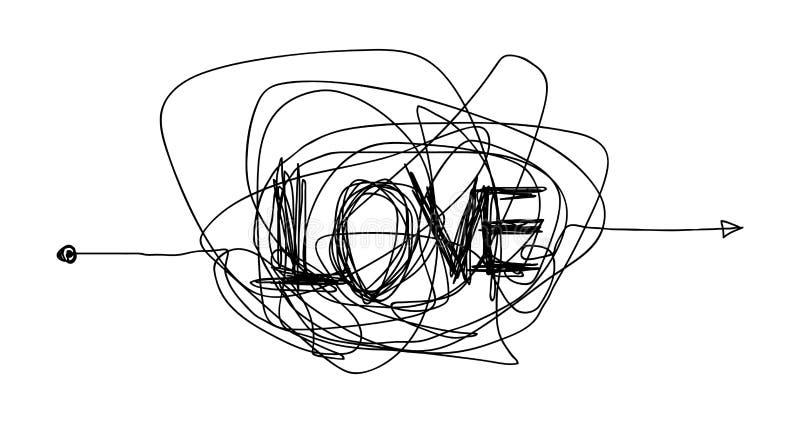 Παράφρων τυχαία γραμμή υπό μορφή αγάπης επιγραφής ελεύθερη απεικόνιση δικαιώματος