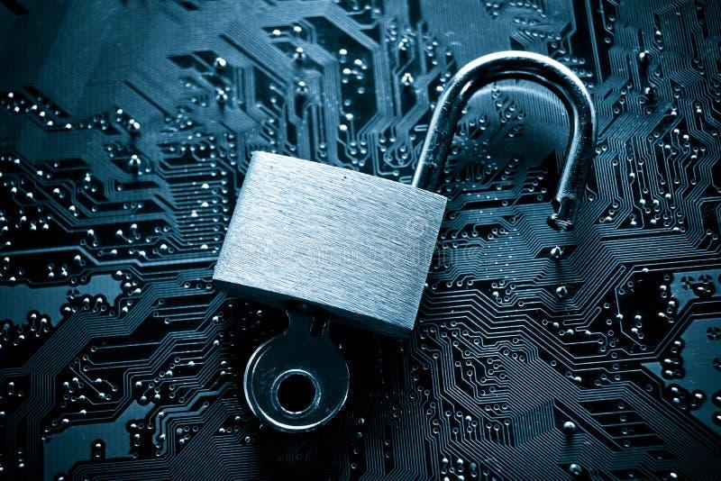 Παραβίαση της ασφαλείας υπολογιστών στοκ φωτογραφίες με δικαίωμα ελεύθερης χρήσης
