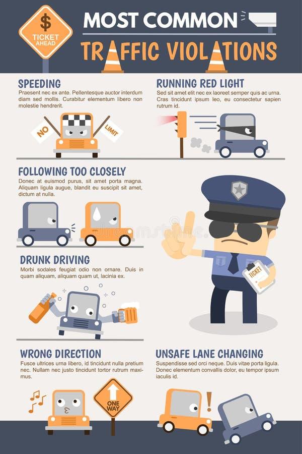 Παραβίαση Infographic κυκλοφορίας απεικόνιση αποθεμάτων