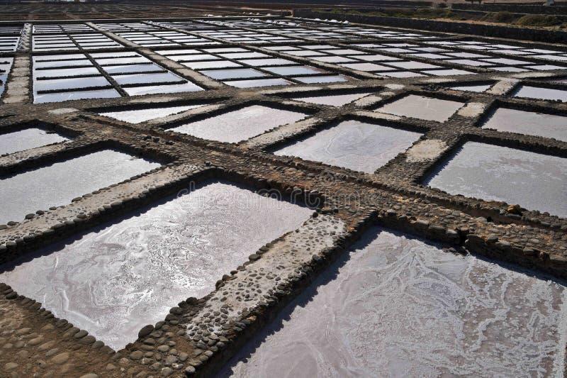 Παραγωγή αλατιού στο Salinas del Carmen στο Fuerteventura στοκ φωτογραφία με δικαίωμα ελεύθερης χρήσης