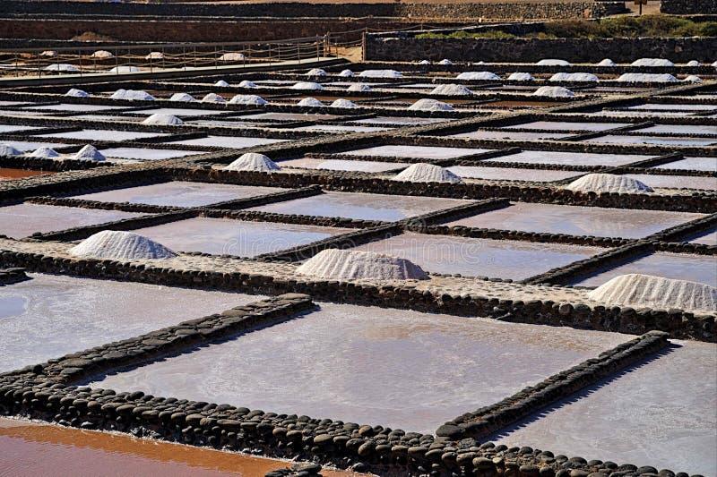 Παραγωγή αλατιού στο Salinas del Carmen στο Fuerteventura στοκ εικόνες με δικαίωμα ελεύθερης χρήσης