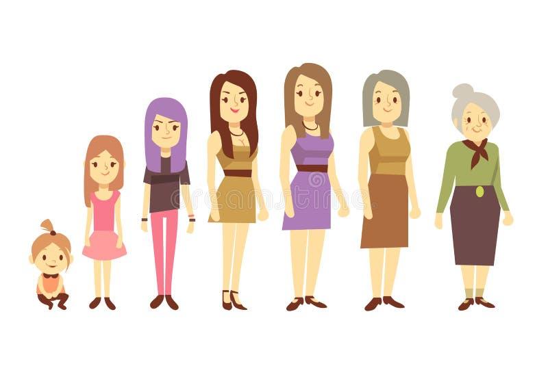 Παραγωγή γυναικών στις διαφορετικές ηλικίες από το μωρό νηπίων στην ανώτερη διανυσματική απεικόνιση ηλικιωμένων γυναικών ελεύθερη απεικόνιση δικαιώματος