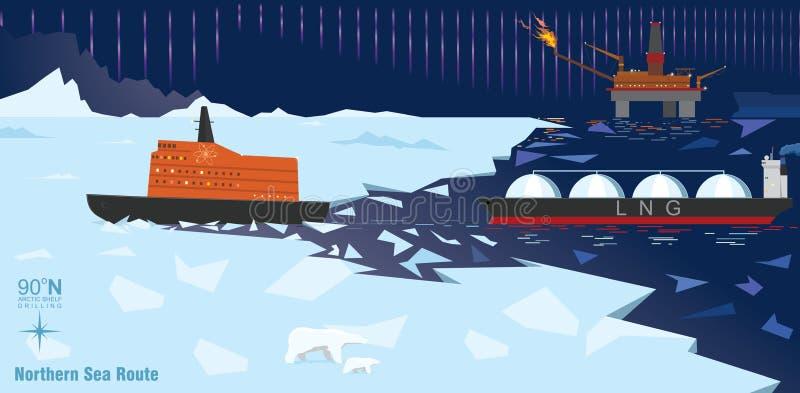 Παραγωγή φυσικού αερίου στον αρκτικό ωκεανό ελεύθερη απεικόνιση δικαιώματος