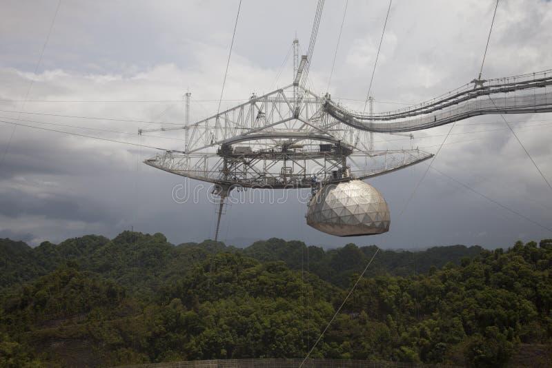 Παρατηρητήριο Arecibo, ραδιο τηλεσκόπιο στο δήμο Arecibo, Πουέρτο Ρίκο στοκ φωτογραφίες με δικαίωμα ελεύθερης χρήσης