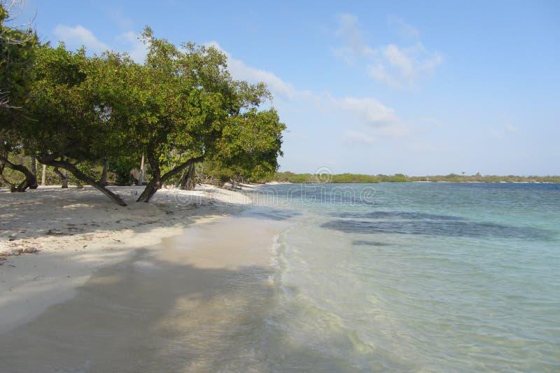 Παραλία Mero στοκ φωτογραφίες με δικαίωμα ελεύθερης χρήσης