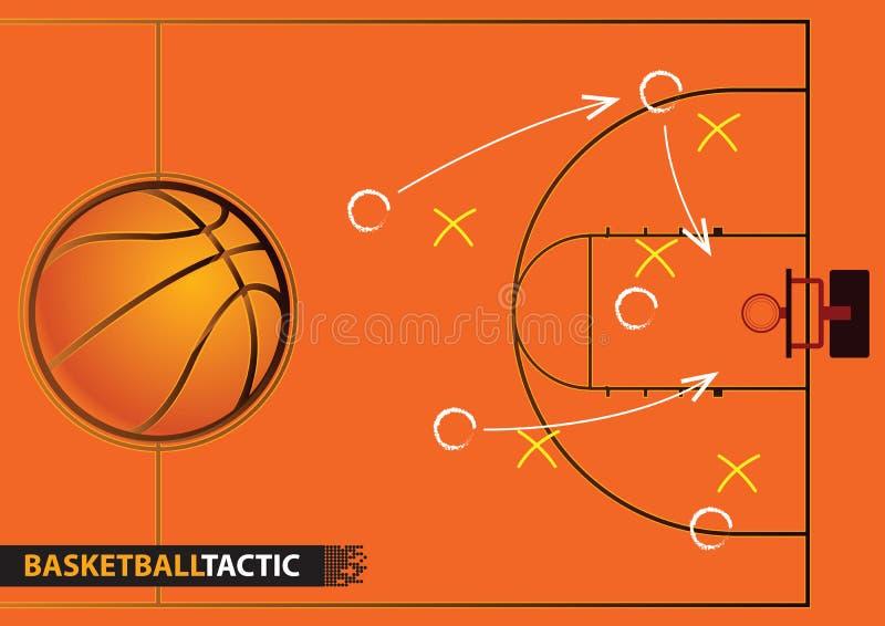 Παρουσίαση ενός γήπεδο μπάσκετ με τα βέλη που αντιπροσωπεύουν ένα σχέδιο παιχνιδιού διανυσματική απεικόνιση