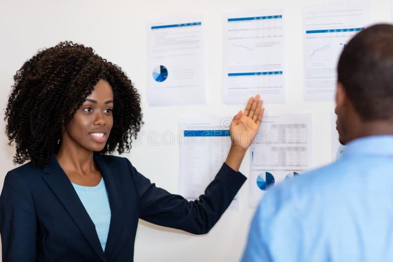 Παρουσίαση της επιχειρηματία αφροαμερικάνων στοκ εικόνες