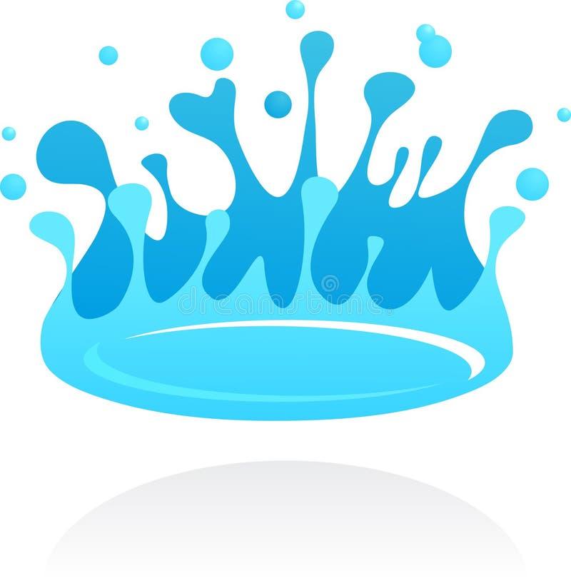 Παφλασμός ύδατος ελεύθερη απεικόνιση δικαιώματος