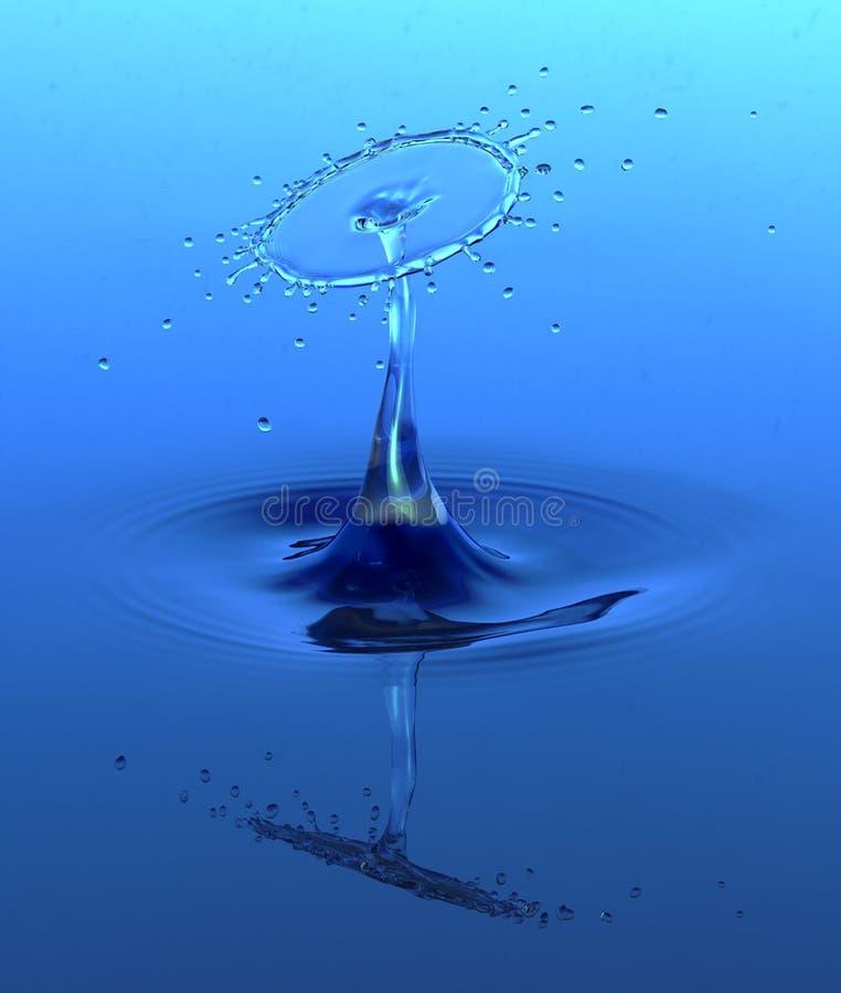 Παφλασμός ύδατος διανυσματική απεικόνιση