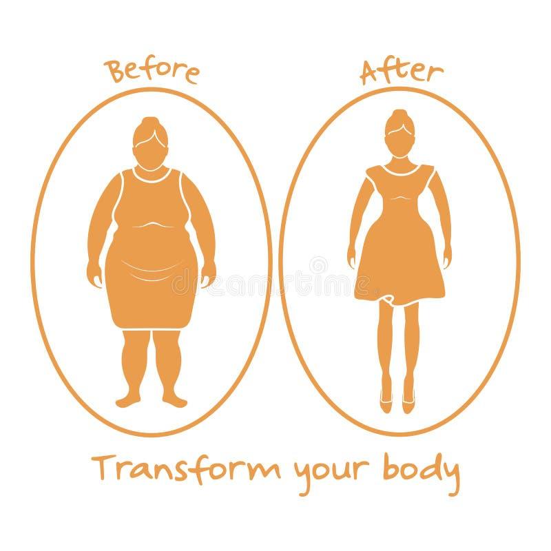 Παχιά γυναίκα και εύμορφη γυναίκα Μετασχηματίστε το σώμα σας απεικόνιση αποθεμάτων