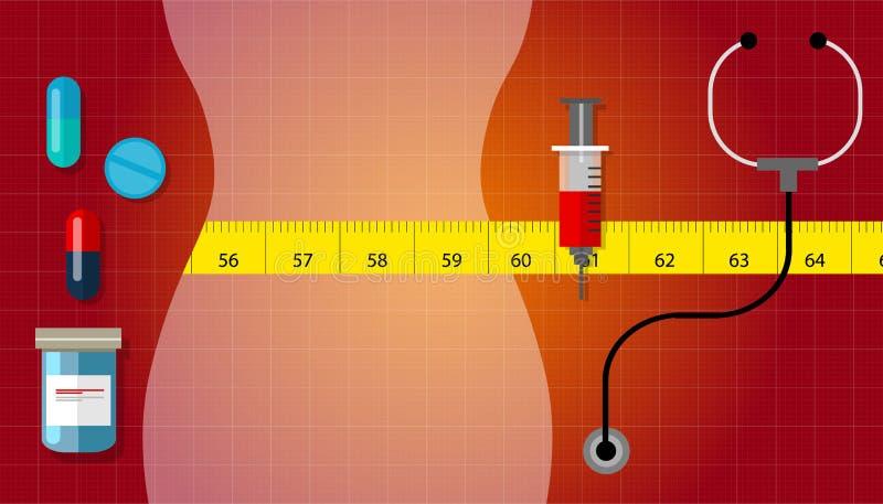 Παχιά παχύσαρκη υπέρβαρη θεραπεία ιατρικής φροντίδας ανατομίας φαρμάκων υγείας βάρους παχυσαρκίας απεικόνιση αποθεμάτων