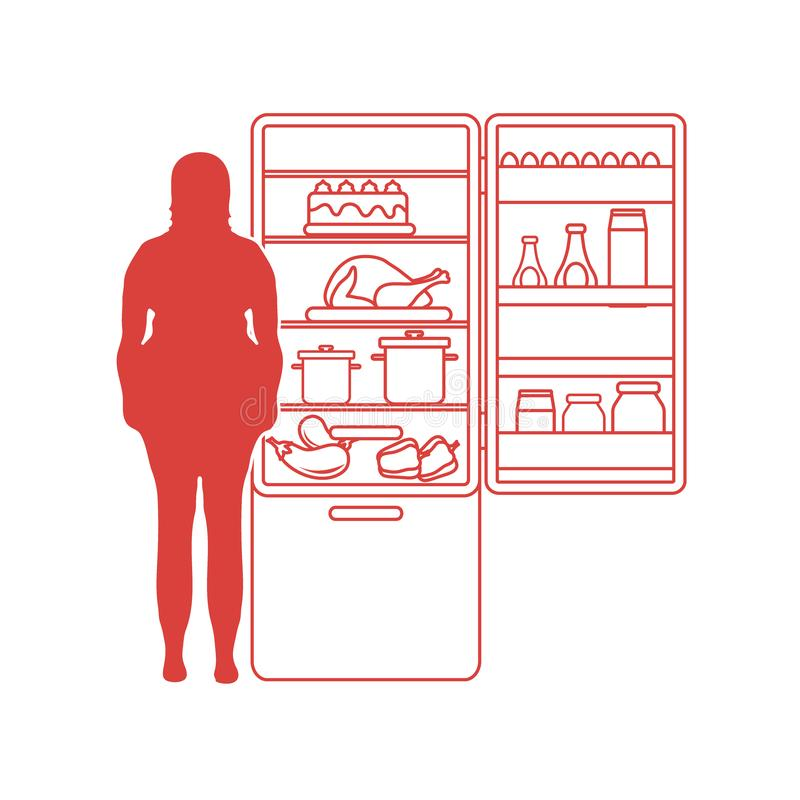 Παχιές στάσεις γυναικών στο σύνολο ψυγείων των τροφίμων Επιβλαβές habi κατανάλωσης διανυσματική απεικόνιση