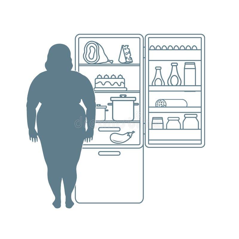 Παχιές στάσεις γυναικών στο σύνολο ψυγείων των τροφίμων Επιβλαβές habi κατανάλωσης ελεύθερη απεικόνιση δικαιώματος