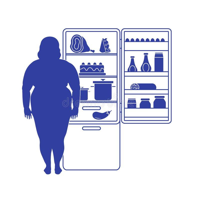 Παχιές στάσεις γυναικών στο σύνολο ψυγείων των τροφίμων Επιβλαβές habi κατανάλωσης απεικόνιση αποθεμάτων