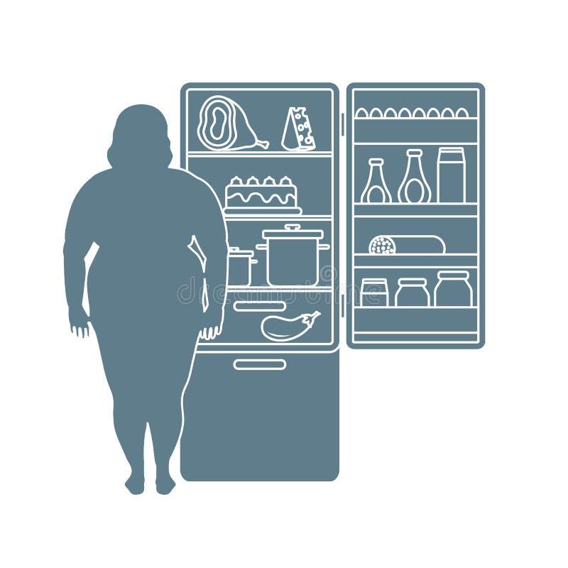 Παχιές στάσεις γυναικών στο σύνολο ψυγείων των τροφίμων Επιβλαβείς συνήθειες κατανάλωσης : ελεύθερη απεικόνιση δικαιώματος