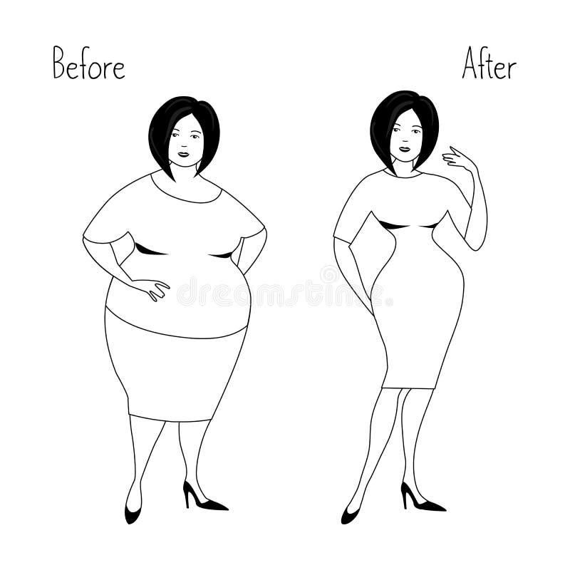 Παχουλή γυναίκα και η ίδια γυναίκα μετά από να χάσει το βάρος διανυσματική απεικόνιση