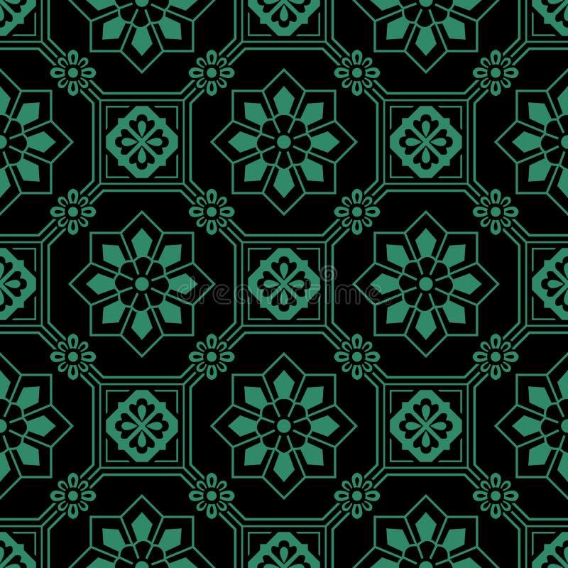 Παλαιό άνευ ραφής πράσινο τετραγωνικό πλαίσιο οκταγώνων υποβάθρου διανυσματική απεικόνιση