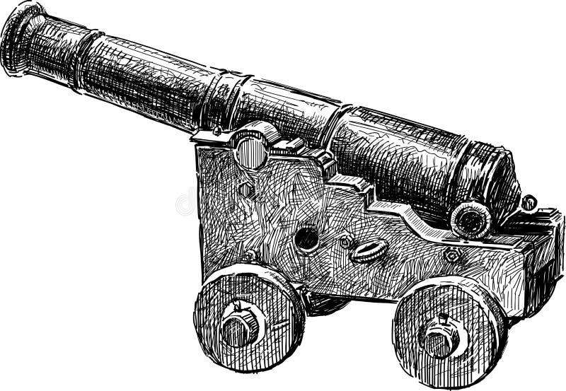 Παλαιό πυροβόλο όπλο πυροβολικού ελεύθερη απεικόνιση δικαιώματος