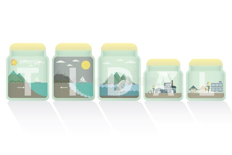 Παλιρροιακή ενέργεια στο βάζο απεικόνιση αποθεμάτων