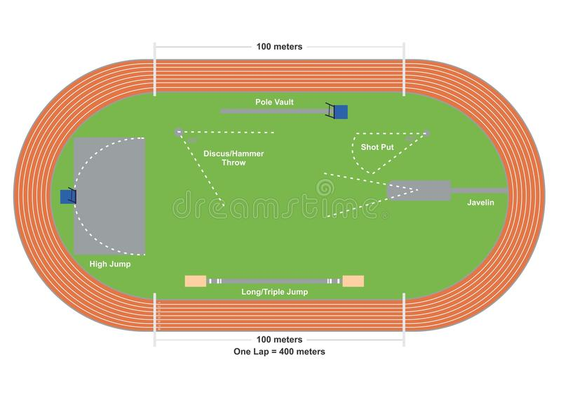 Πεδίο του αθλητισμού απεικόνιση αποθεμάτων