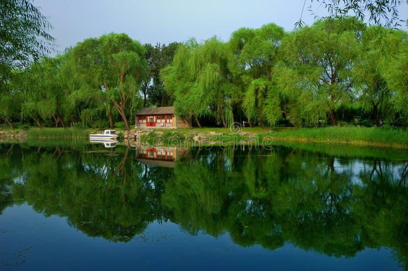 Πεκίνο η εικονική παράσταση πόλης-λίμνη θερινών παλατιών στοκ εικόνες