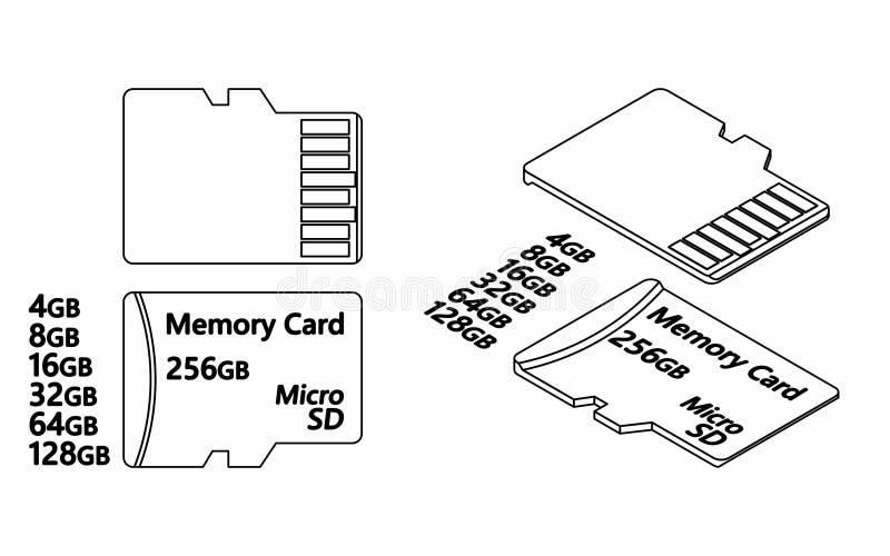 Περίληψη καρτών SD μόνο απεικόνιση αποθεμάτων