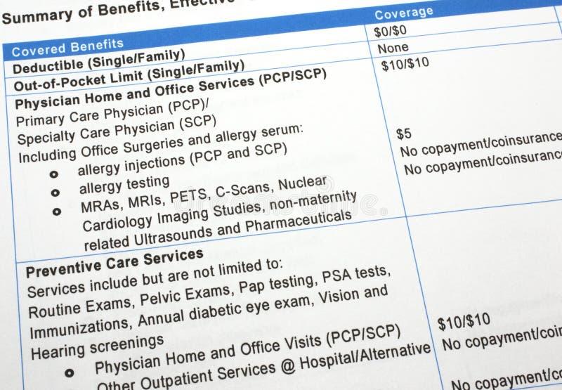 περίληψη υγειονομικής π&ep στοκ εικόνα