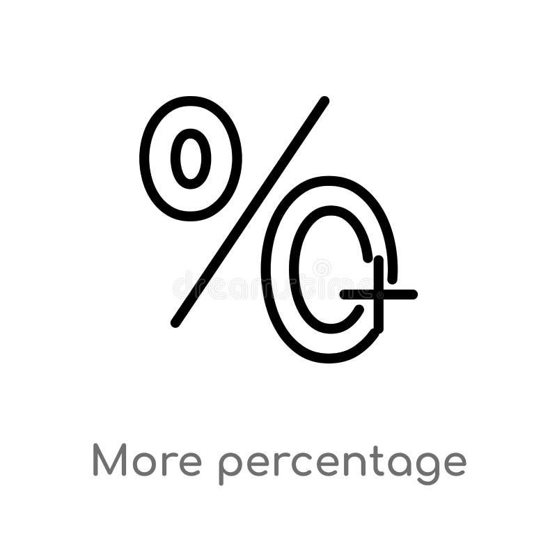 περιγράψτε περισσότερο ποσοστό συν το διανυσματικό εικονίδιο κουμπιών απομονωμένη μαύρη απλή απεικόνιση στοιχείων γραμμών από την απεικόνιση αποθεμάτων
