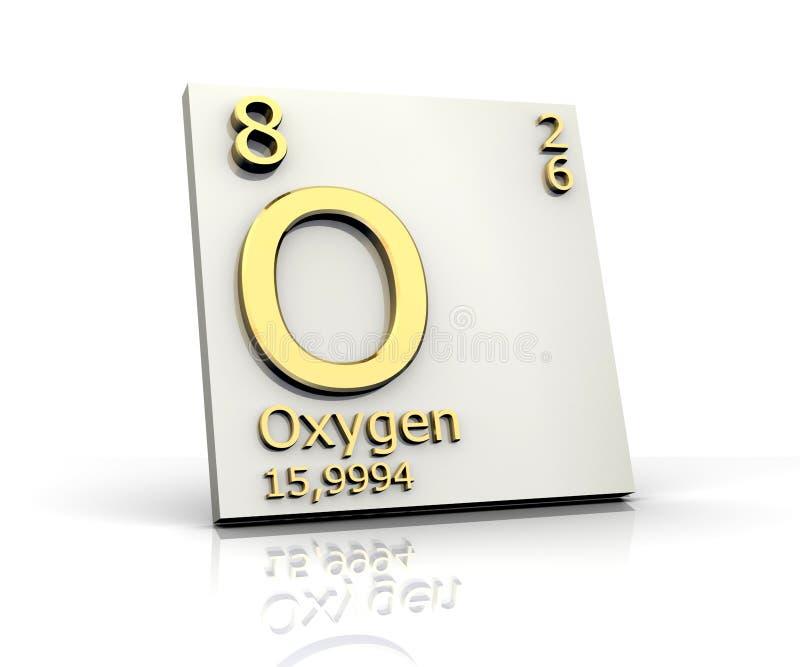 περιοδικός πίνακας οξυγόνου μορφής στοιχείων απεικόνιση αποθεμάτων