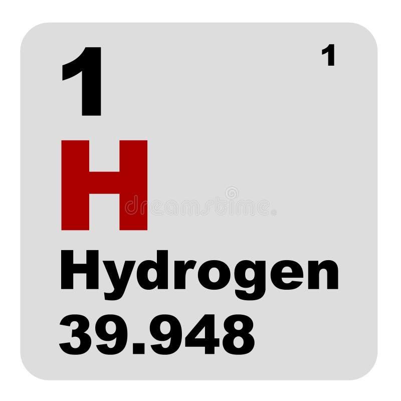 Περιοδικός πίνακας των στοιχείων: Υδρογόνο απεικόνιση αποθεμάτων
