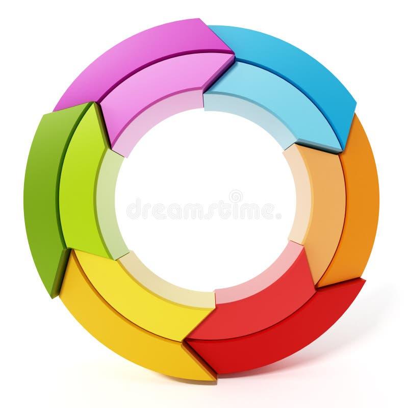 Περιστρεφόμενα πολυ χρωματισμένα βέλη που διαμορφώνουν έναν κύκλο τρισδιάστατη απεικόνιση ελεύθερη απεικόνιση δικαιώματος