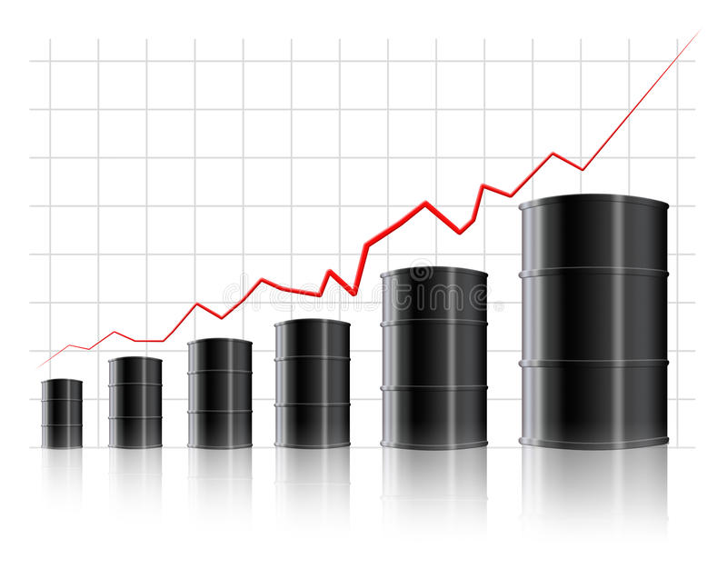 πετρέλαιο αύξησης απεικό&nu απεικόνιση αποθεμάτων
