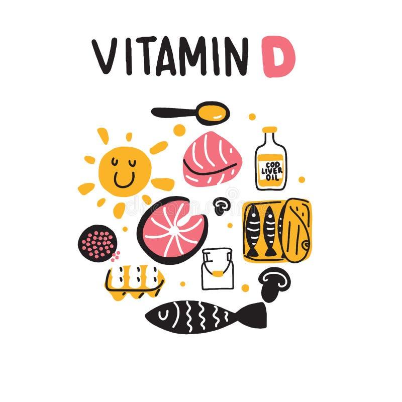 Πηγές βιταμινών d Συρμένη χέρι απεικόνιση κύκλων των διαφορετικών πλουσίων τροφίμων της βιταμίνης d διάνυσμα απεικόνιση αποθεμάτων