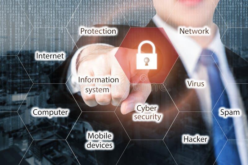 Πιέζοντας κουμπί ασφάλειας επιχειρηματιών στις εικονικές οθόνες για το inte στοκ φωτογραφίες
