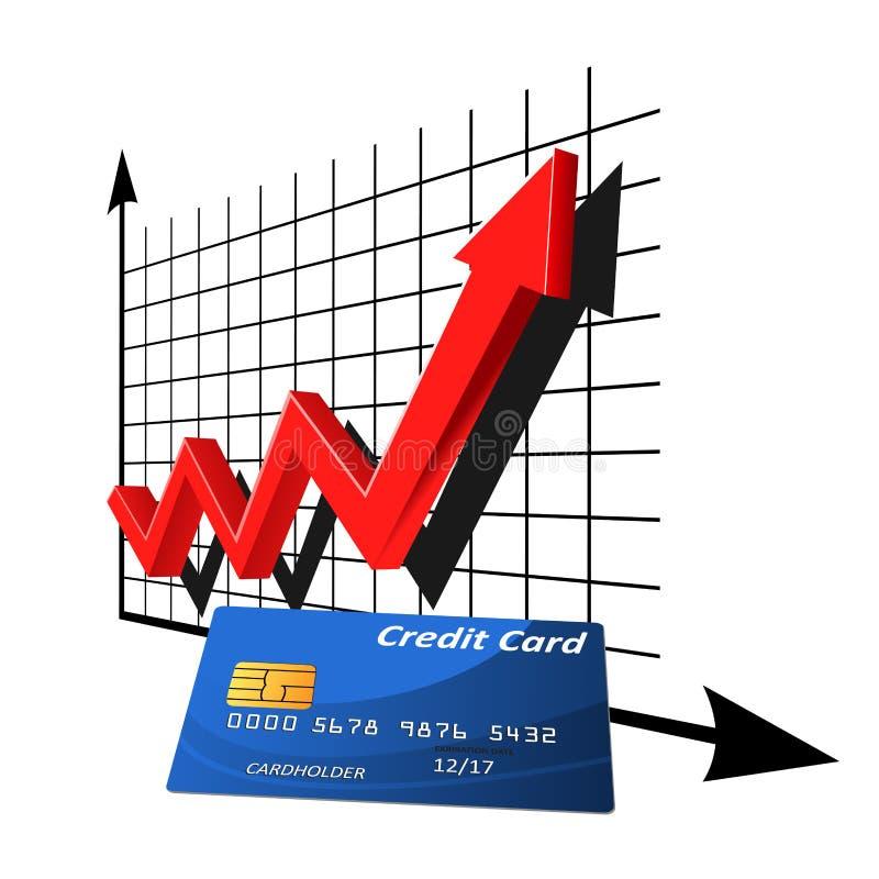 Πιστωτική κάρτα τράπεζας με τη γραφική παράσταση αύξησης ελεύθερη απεικόνιση δικαιώματος