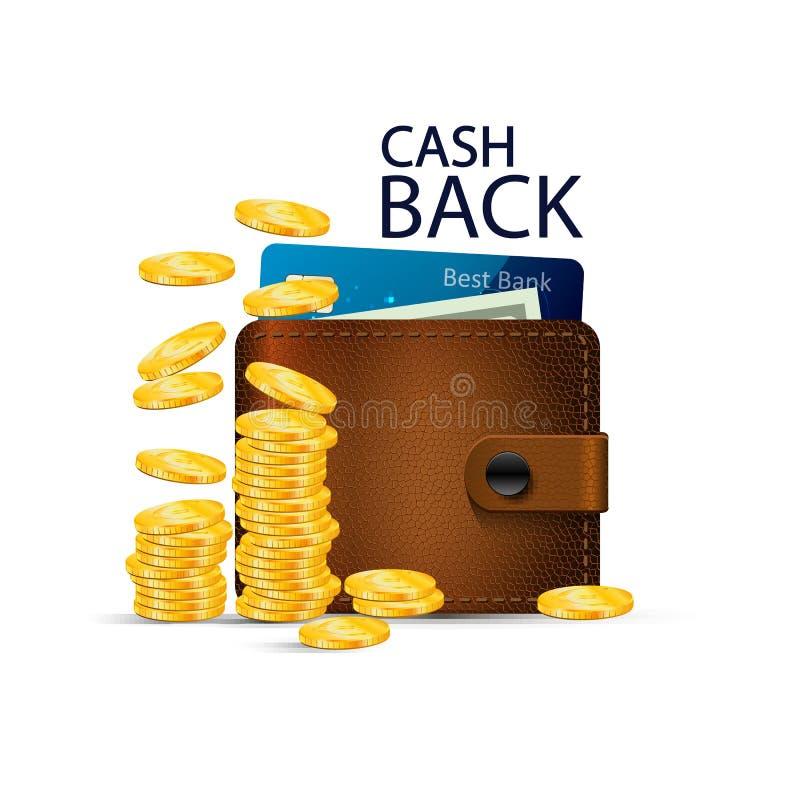 Πλάτη μετρητών Πορτοφόλι με την πιστωτική κάρτα, το χαρτονόμισμα και τα νομίσματα ελεύθερη απεικόνιση δικαιώματος