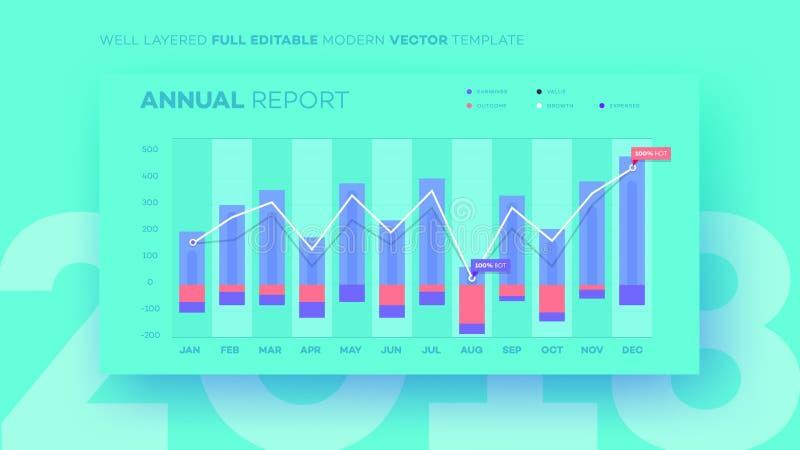 Πλήρες διάγραμμα Editable Infographic ελεύθερη απεικόνιση δικαιώματος