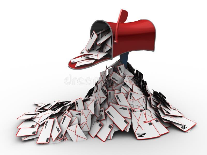 πλήρες ταχυδρομείο inbox διανυσματική απεικόνιση