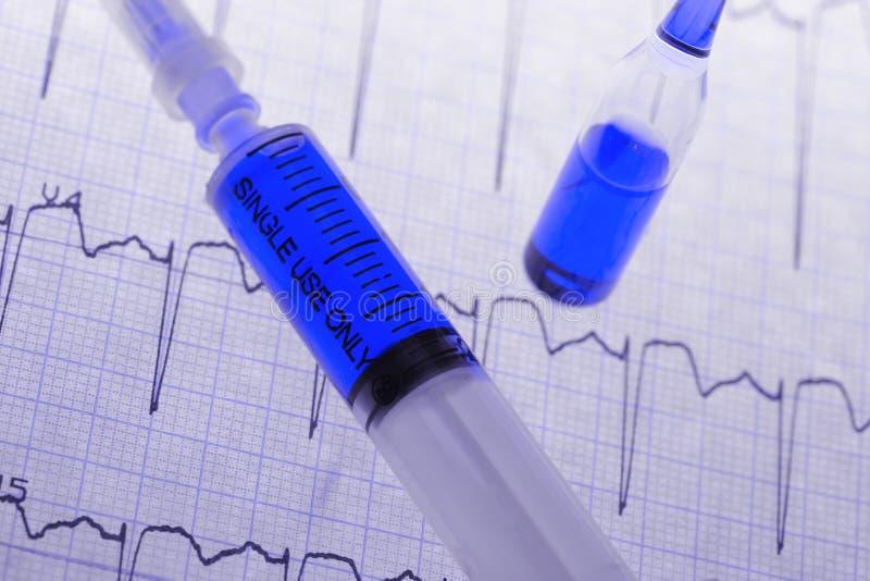 Πλήρες φιαλίδιο συρίγγων και φαρμάκων στο αρχείο ECG στοκ φωτογραφία με δικαίωμα ελεύθερης χρήσης