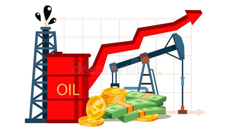 Πληθωρισμός δαπανών πετρελαίου, οικονομικό διανυσματικό σχέδιο βασικής εκπαίδευσης ελεύθερη απεικόνιση δικαιώματος