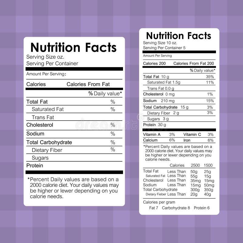 Πληροφορίες ετικετών τροφίμων γεγονότων διατροφής υγιείς ελεύθερη απεικόνιση δικαιώματος