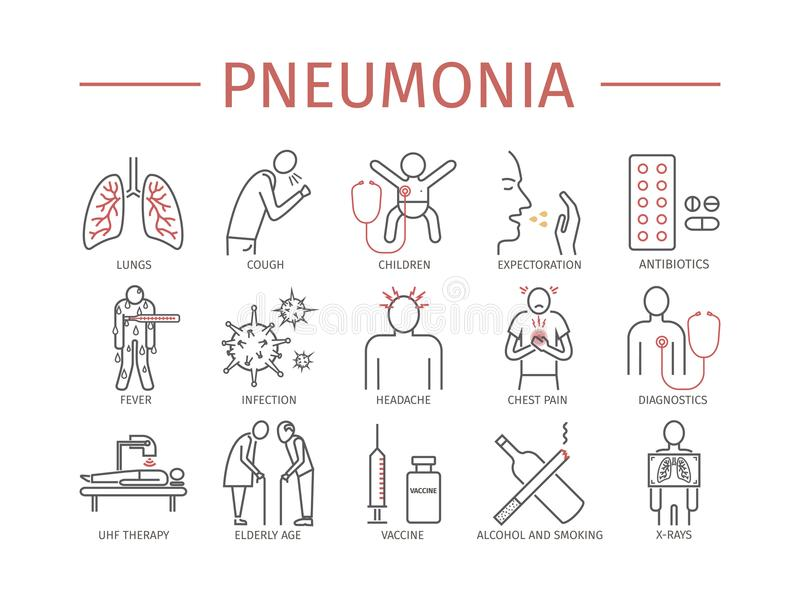 πνευμονία Συμπτώματα, επεξεργασία Εικονίδια γραμμών καθορισμένα Διανυσματικό infographics ελεύθερη απεικόνιση δικαιώματος