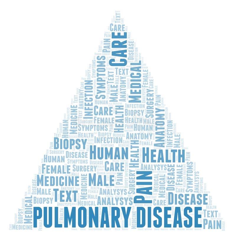 Πνευμονικό σύννεφο λέξης ασθενειών διανυσματική απεικόνιση
