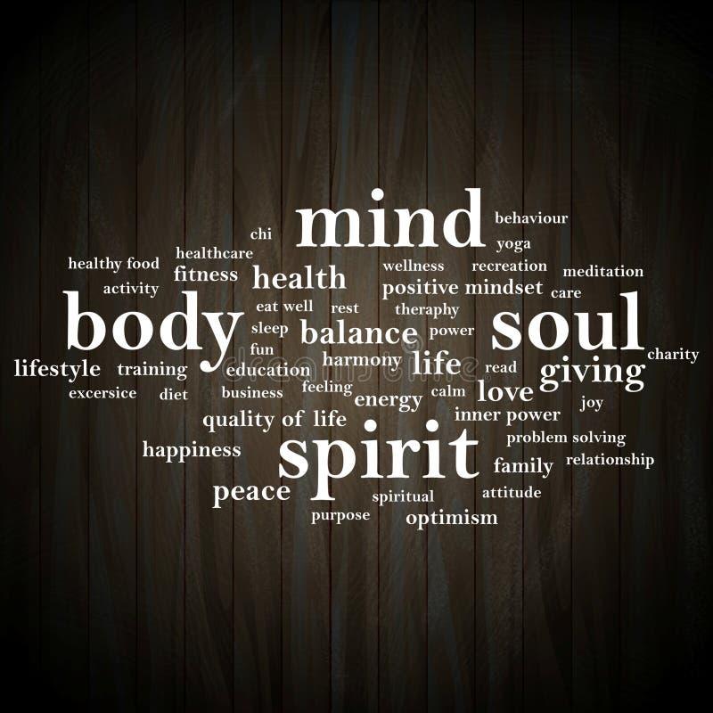 Πνεύμα ψυχής μυαλού σώματος, κινητήρια έννοια αποσπασμάτων λέξεων στοκ εικόνες